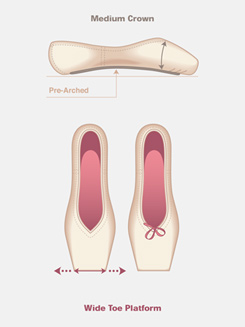 Adult Lumina Pointe Shoe